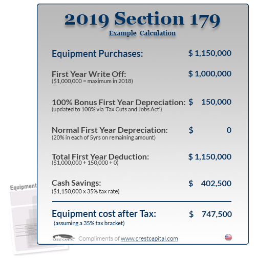 2019 Section 179 Tax Deduction Write Off